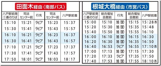 八戸駅バス時刻表2
